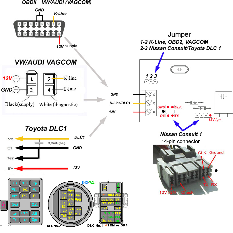 Universal diagnostic adapter usb nissan consult kline obdii vagcom OBD1 Connector Diagram at mifinder.co